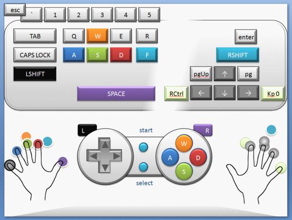 Mega Man > Thread > Keyboard player controls for Mega Man ZX, and