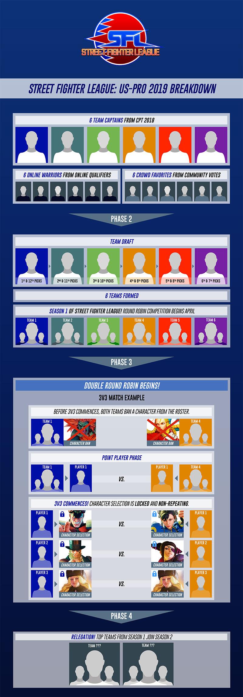 SFL 2019 Infographic